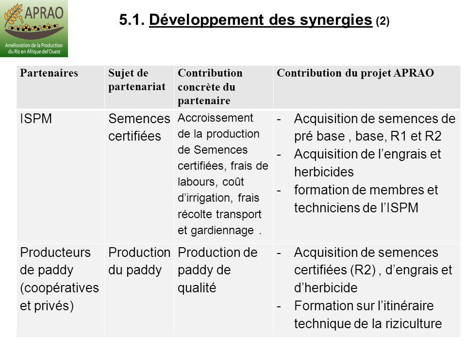 5.1. Développement des synergies (2)