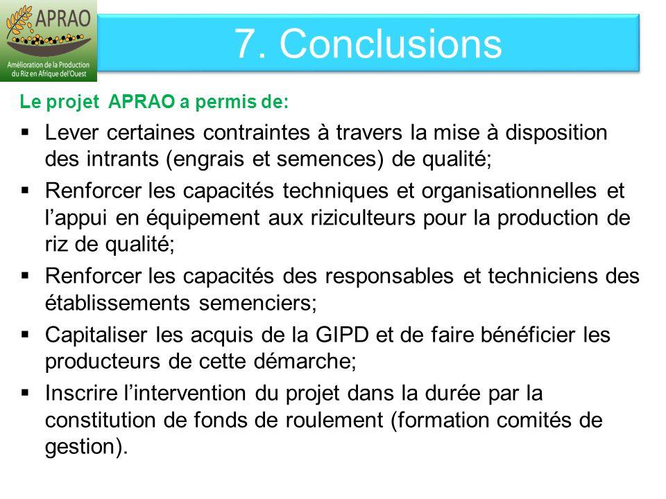 7. Conclusions Le projet APRAO a permis de: