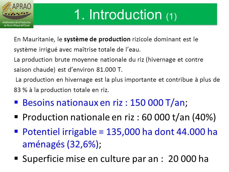 1. Introduction (1) Besoins nationaux en riz : 150 000 T/an;