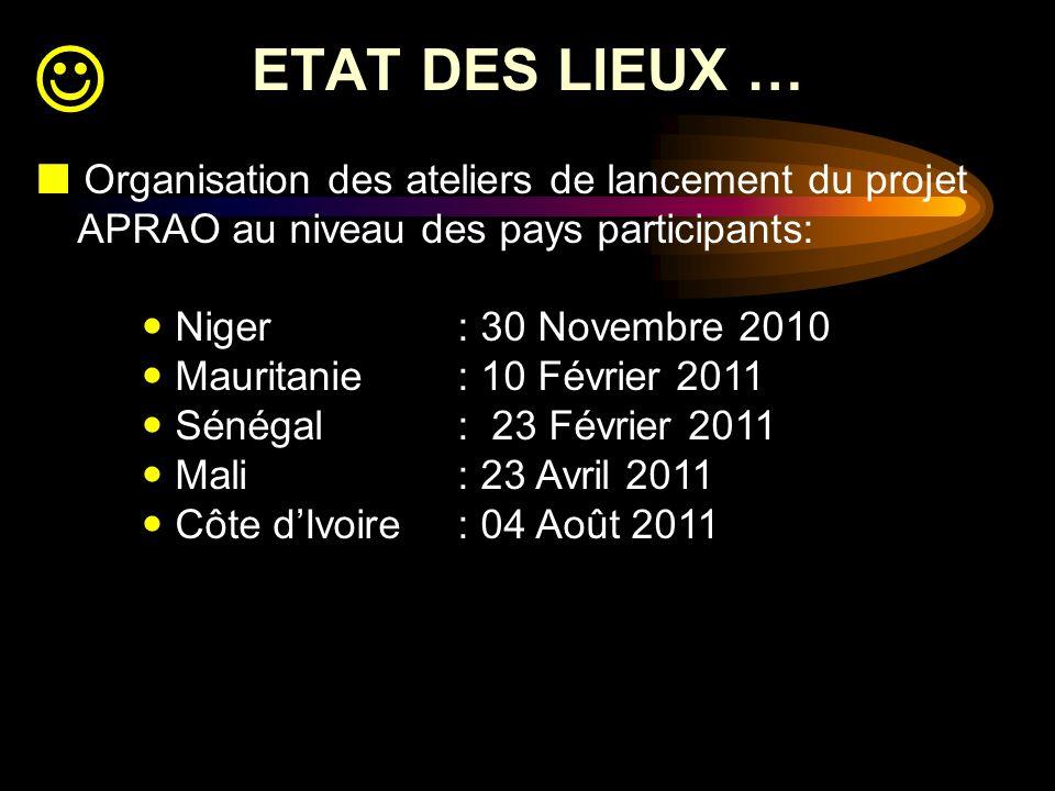  ETAT DES LIEUX …  Organisation des ateliers de lancement du projet APRAO au niveau des pays participants:
