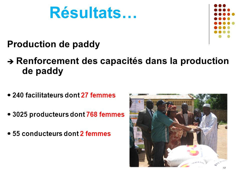 Résultats… Production de paddy