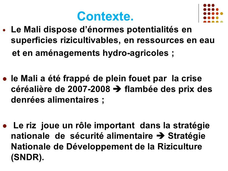 Contexte. Le Mali dispose d'énormes potentialités en superficies rizicultivables, en ressources en eau.