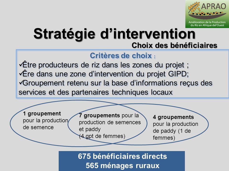 Stratégie d'intervention