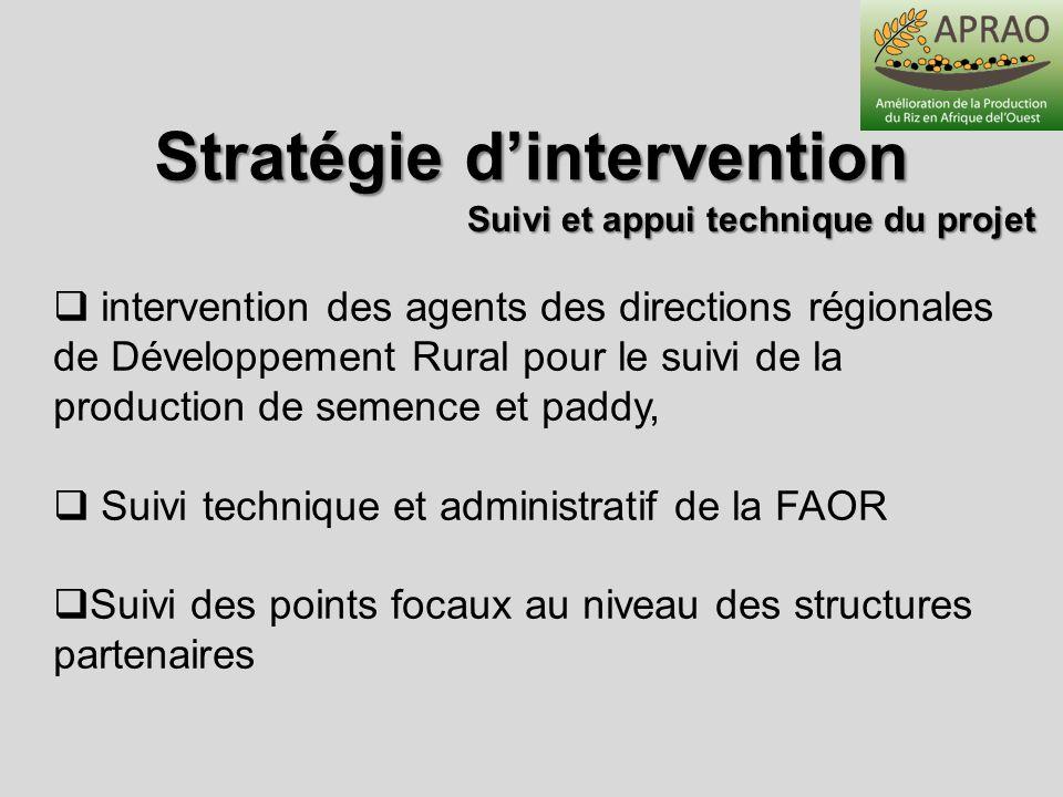 Stratégie d'intervention Suivi et appui technique du projet