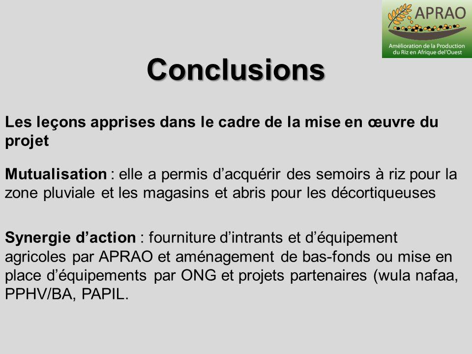 ConclusionsLes leçons apprises dans le cadre de la mise en œuvre du projet.