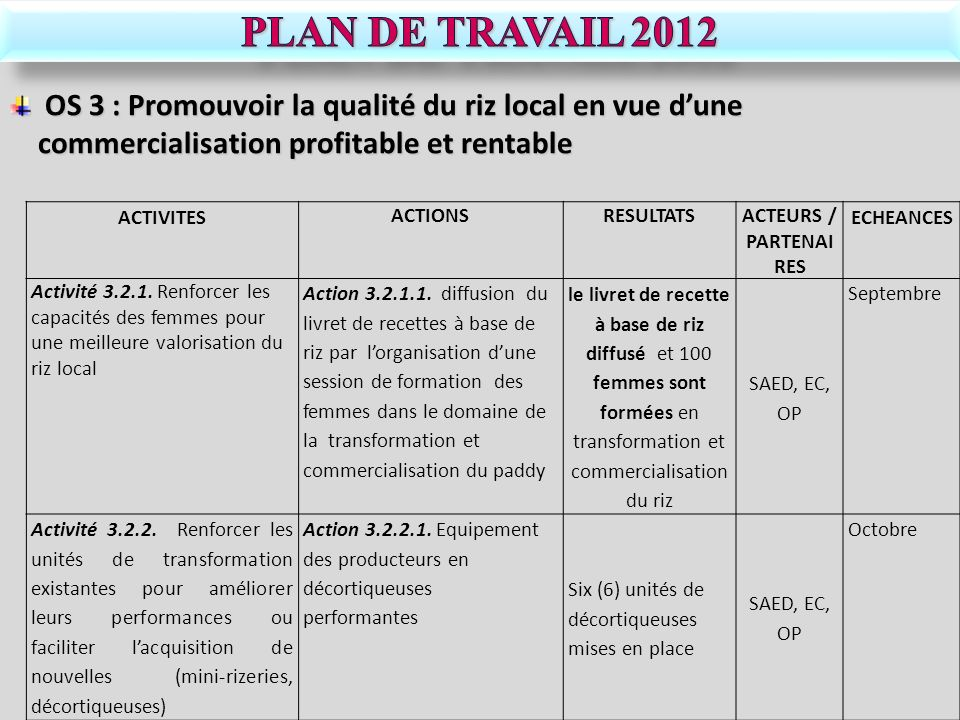 Coordination du senegal grand bassam 31 mai 1er juin ppt for Entreprise lucrative