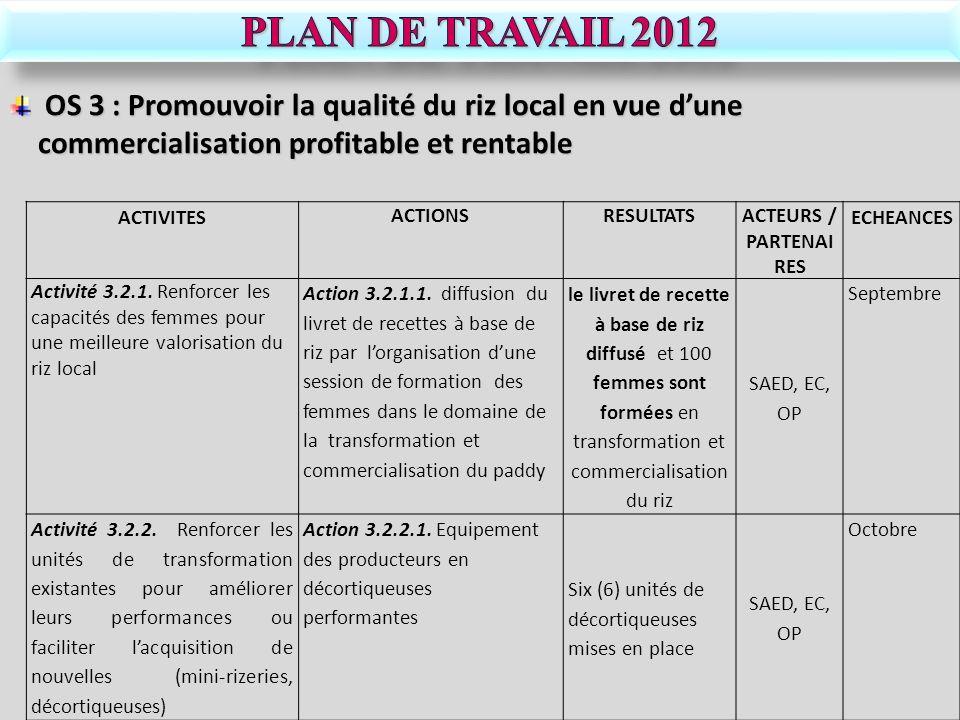 PLAN DE TRAVAIL 2012OS 3 : Promouvoir la qualité du riz local en vue d'une commercialisation profitable et rentable.
