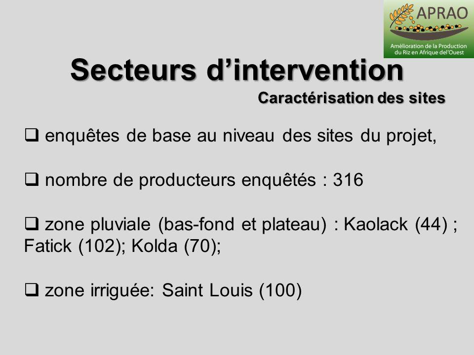 Secteurs d'intervention Caractérisation des sites