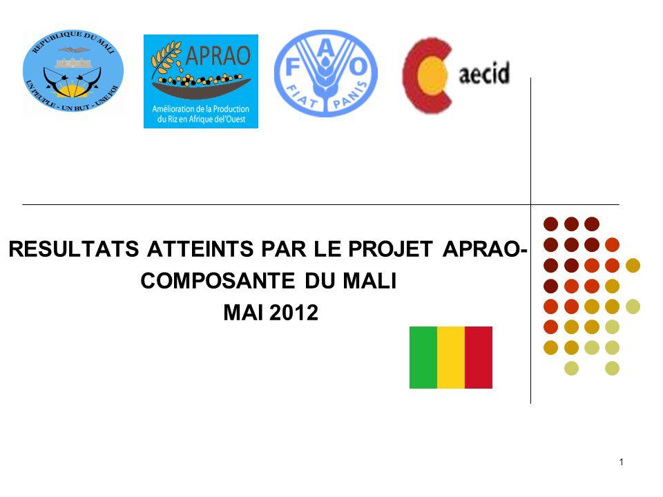 RESULTATS ATTEINTS PAR LE PROJET APRAO- COMPOSANTE DU MALI MAI 2012