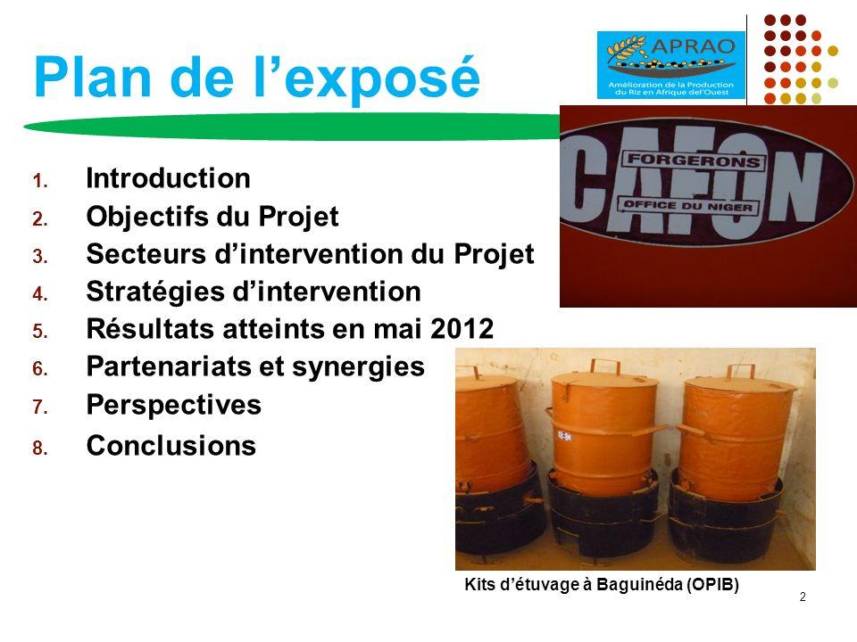 Plan de l'exposé Introduction Objectifs du Projet
