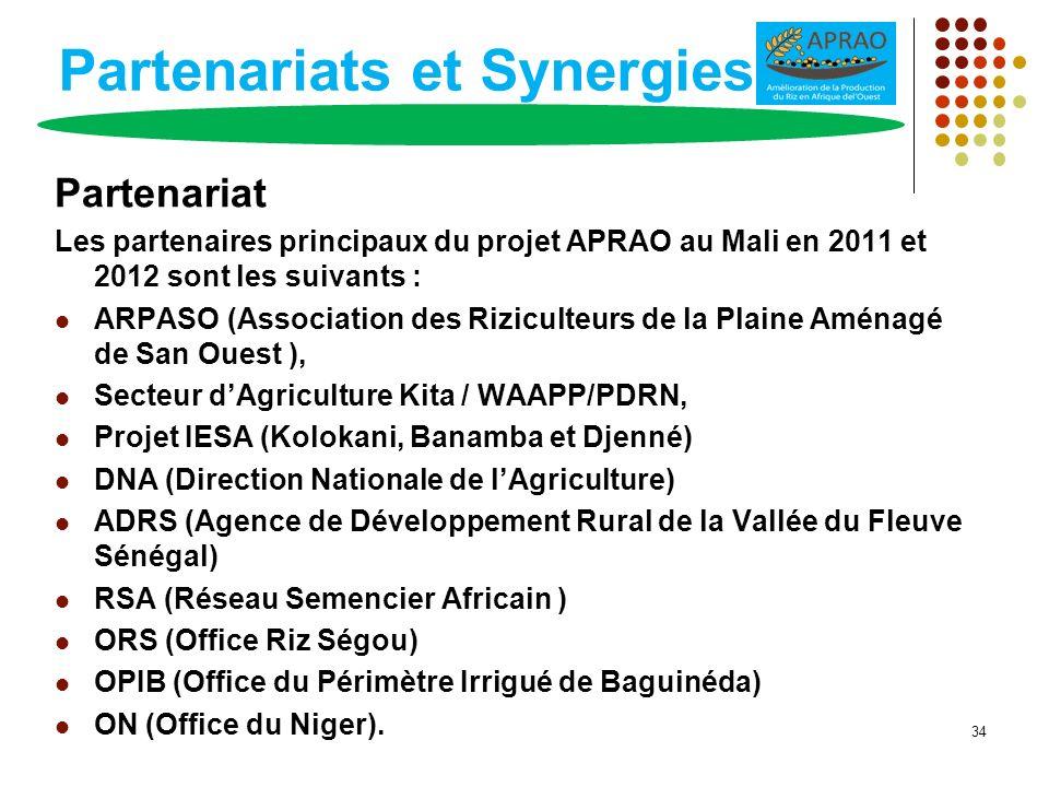 Partenariats et Synergies