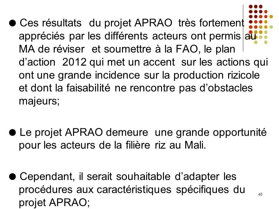  Ces résultats du projet APRAO très fortement appréciés par les différents acteurs ont permis au MA de réviser et soumettre à la FAO, le plan d'action 2012 qui met un accent sur les actions qui ont une grande incidence sur la production rizicole et dont la faisabilité ne rencontre pas d'obstacles majeurs;