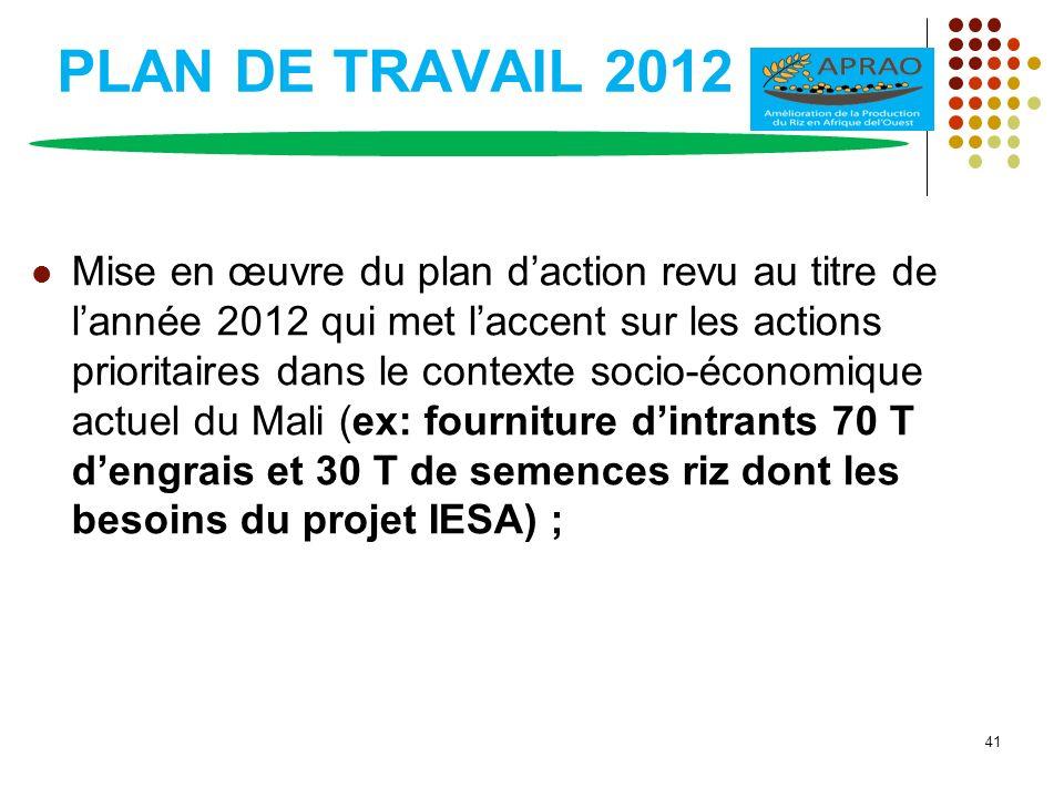 PLAN DE TRAVAIL 2012