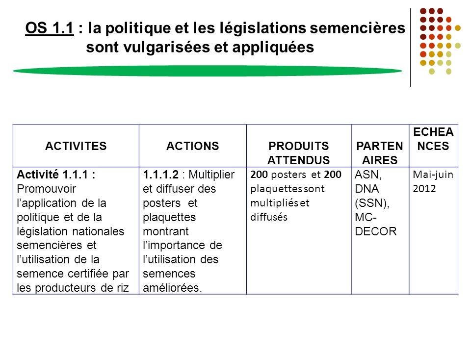 OS 1.1 : la politique et les législations semencières sont vulgarisées et appliquées
