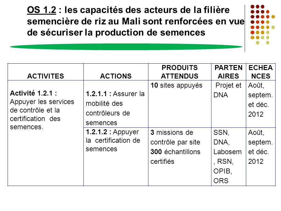 OS 1.2 : les capacités des acteurs de la filière semencière de riz au Mali sont renforcées en vue de sécuriser la production de semences