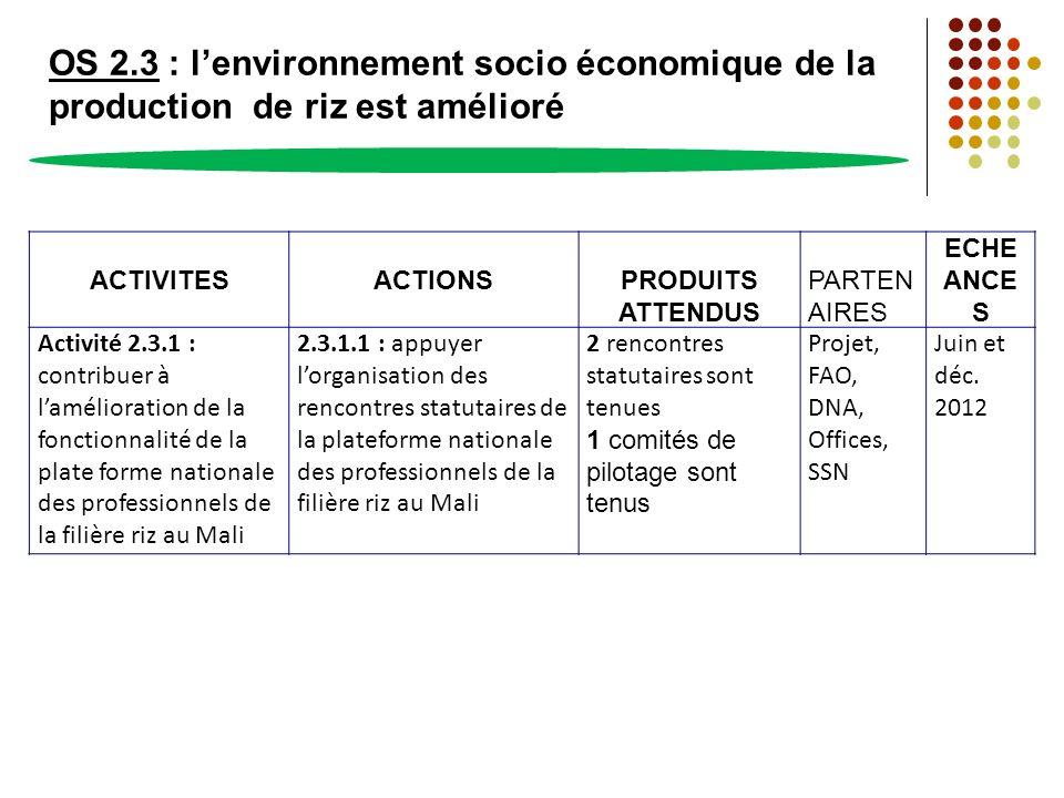 OS 2.3 : l'environnement socio économique de la production de riz est amélioré