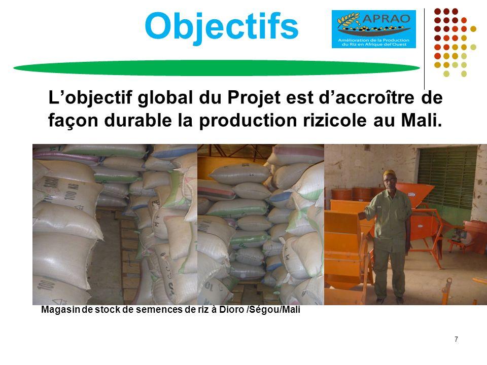 Objectifs L'objectif global du Projet est d'accroître de façon durable la production rizicole au Mali.