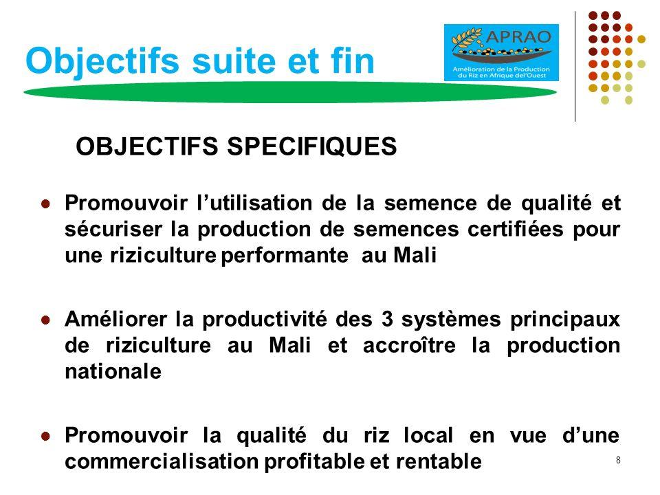 Objectifs suite et fin OBJECTIFS SPECIFIQUES.