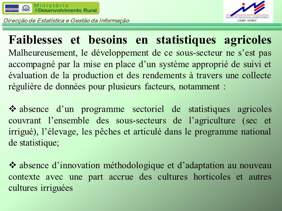 Faiblesses et besoins en statistiques agricoles Malheureusement, le développement de ce sous-secteur ne s'est pas accompagné par la mise en place d'un système approprié de suivi et évaluation de la production et des rendements à travers une collecte régulière de données pour plusieurs facteurs, notamment :