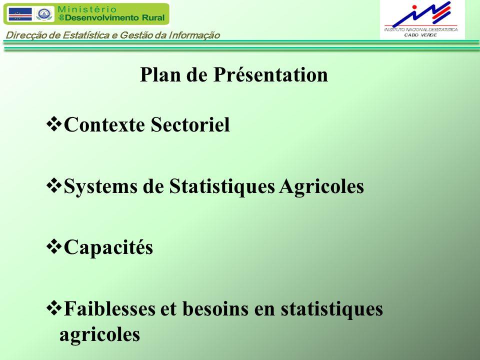 Systems de Statistiques Agricoles Capacités