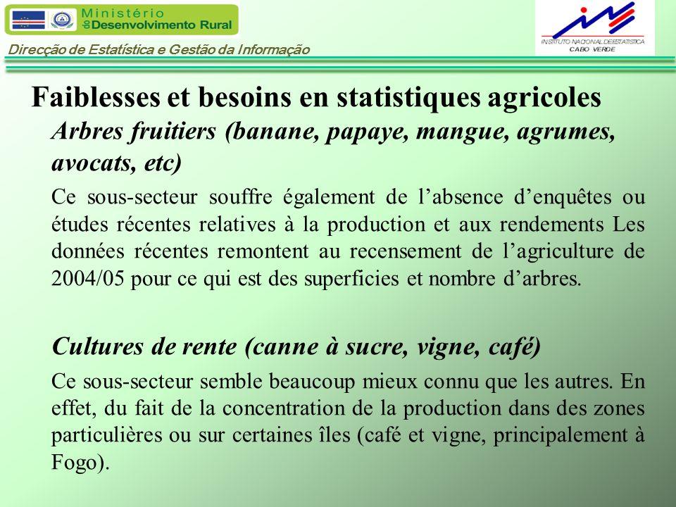 Faiblesses et besoins en statistiques agricoles Arbres fruitiers (banane, papaye, mangue, agrumes, avocats, etc)