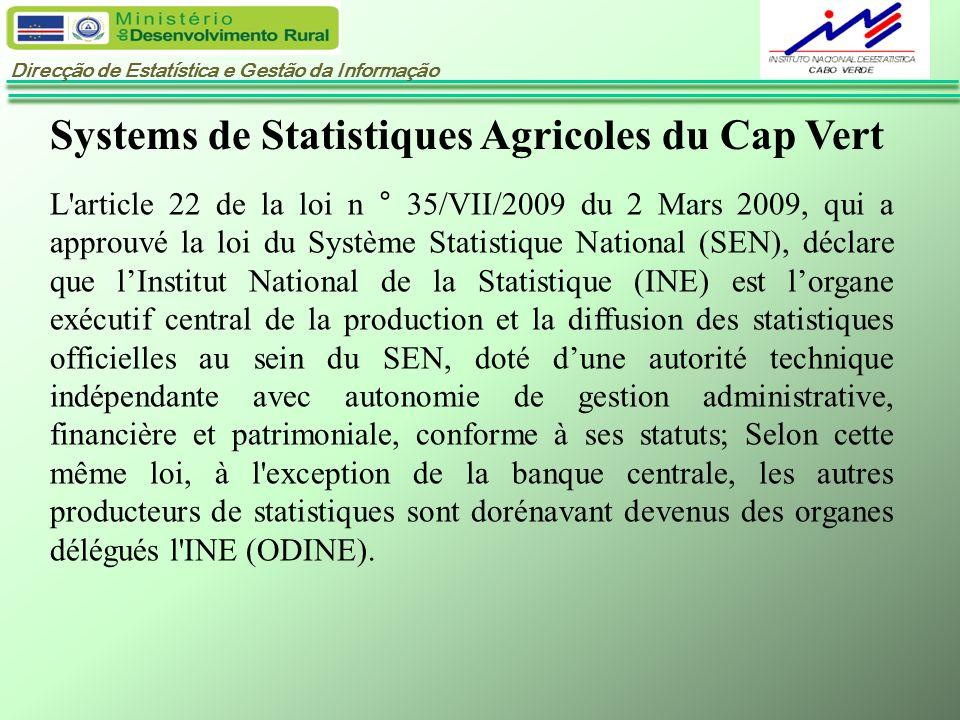 Systems de Statistiques Agricoles du Cap Vert
