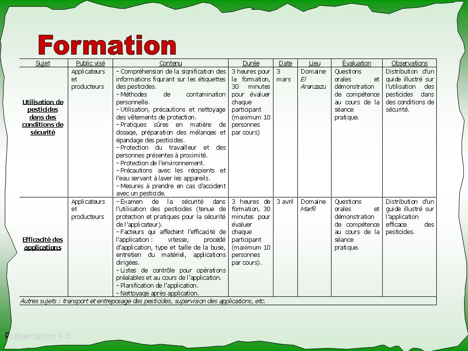 Formation Présentation 4.8