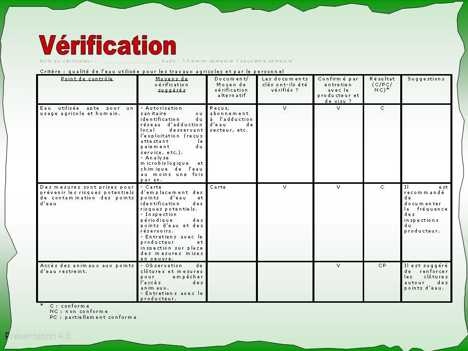 Vérification Présentation 4.8