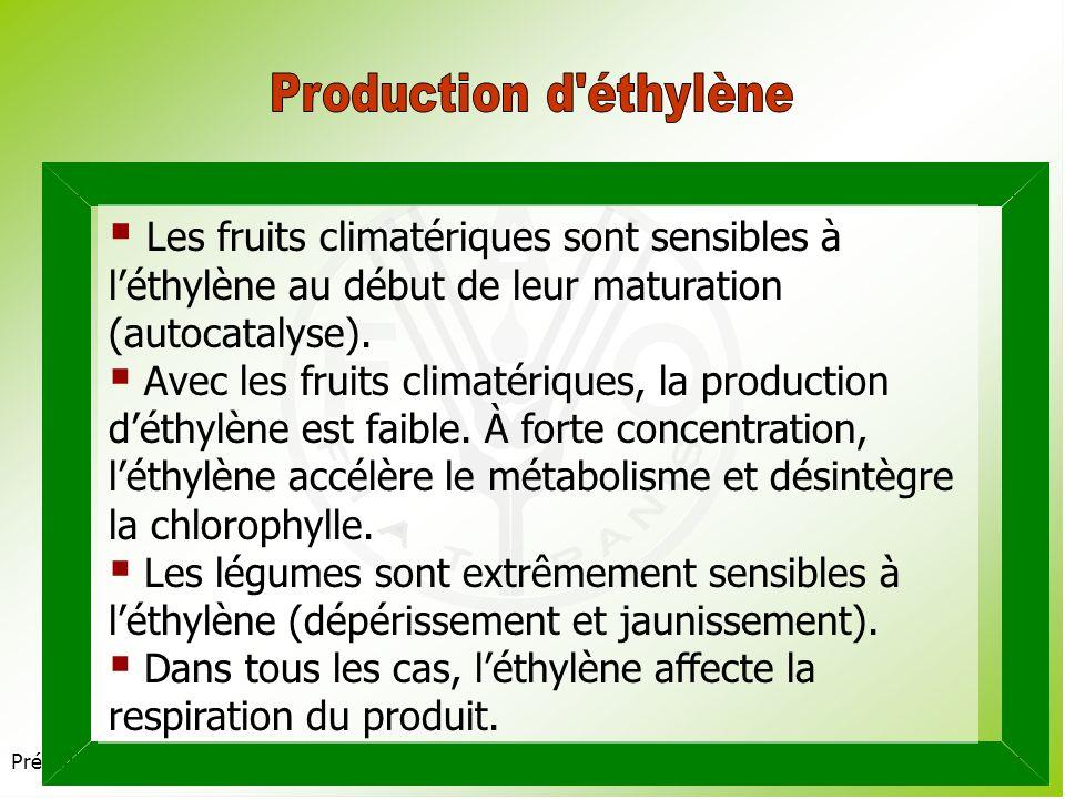 Production d éthylène Les fruits climatériques sont sensibles à l'éthylène au début de leur maturation (autocatalyse).