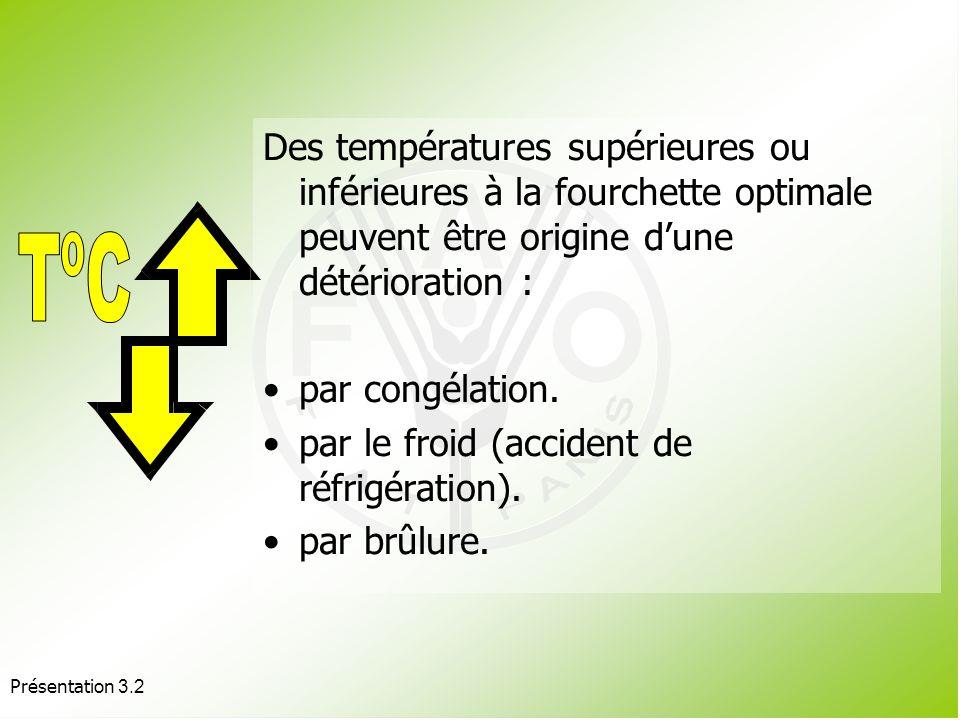 Des températures supérieures ou inférieures à la fourchette optimale peuvent être origine d'une détérioration :