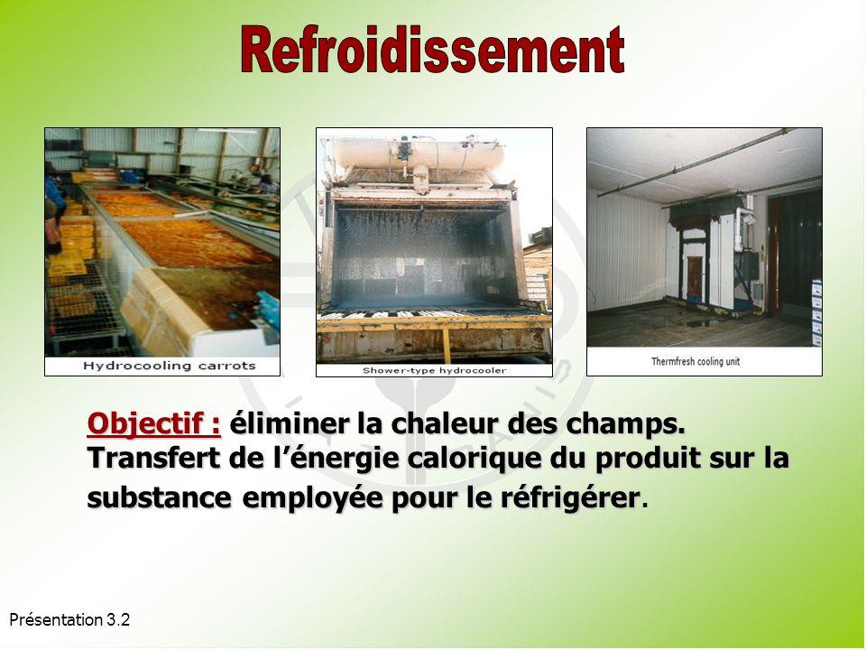 Refroidissement Objectif : éliminer la chaleur des champs. Transfert de l'énergie calorique du produit sur la substance employée pour le réfrigérer.