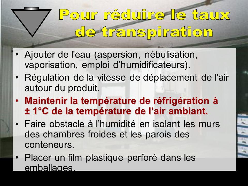 Pour réduire le taux de transpiration