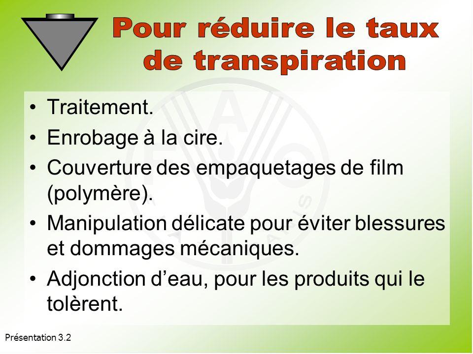Pour réduire le taux de transpiration Traitement. Enrobage à la cire.