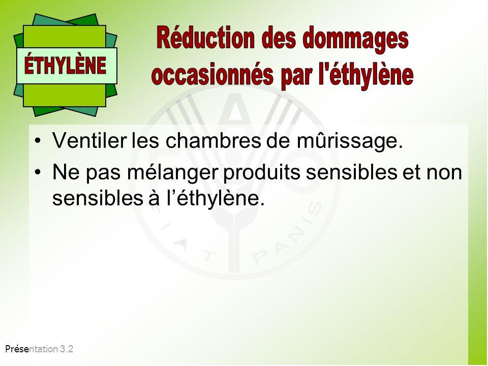 Réduction des dommages occasionnés par l éthylène ÉTHYLÈNE