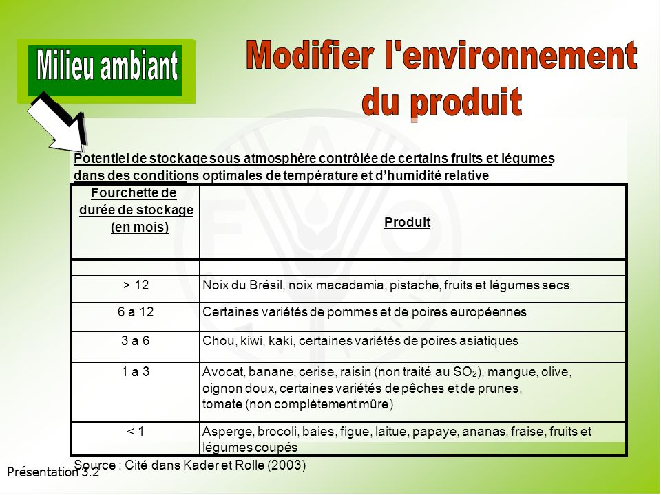 Modifier l environnement