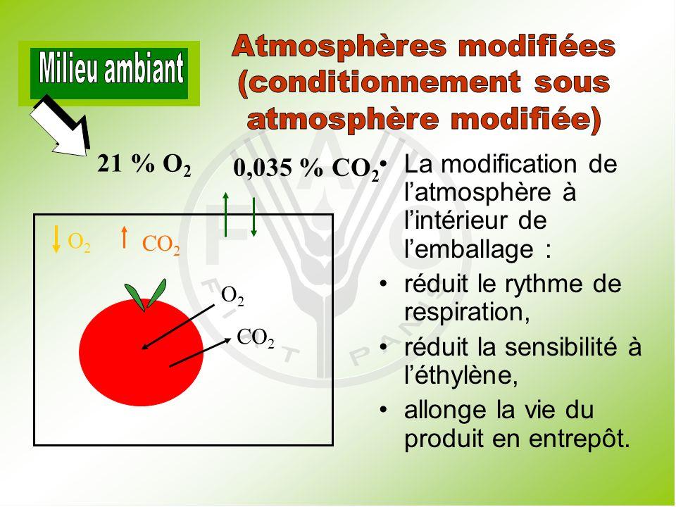 Atmosphères modifiées (conditionnement sous atmosphère modifiée)