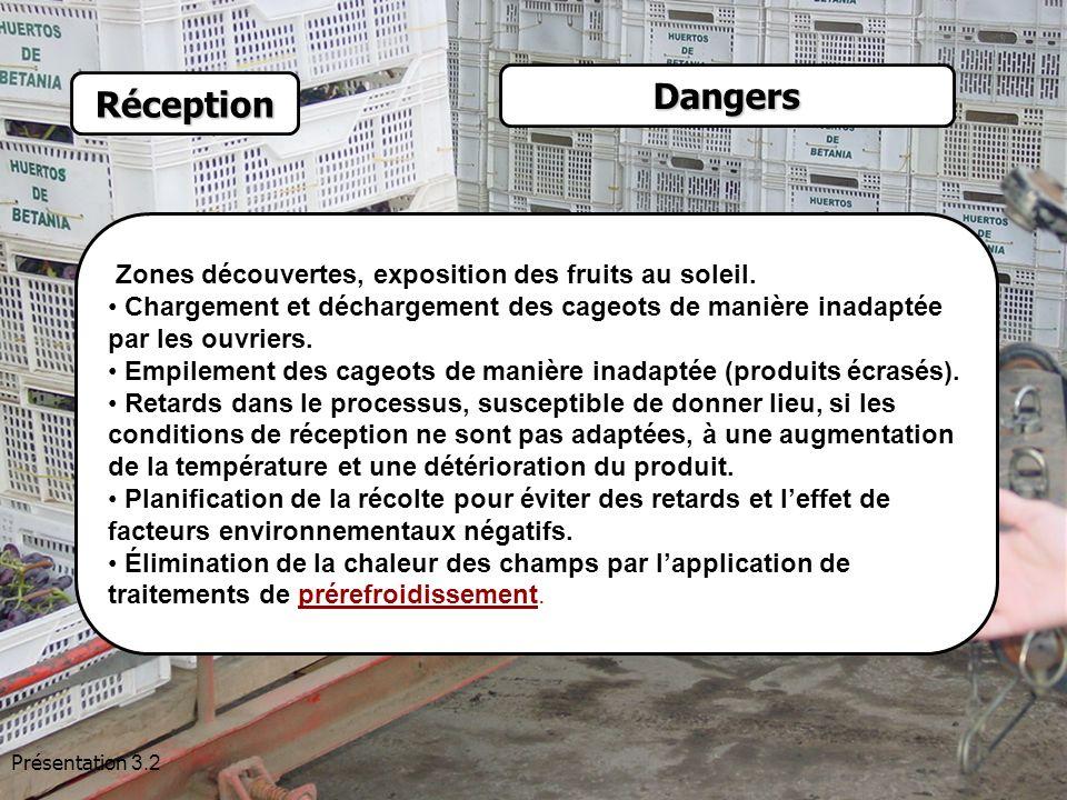 Dangers Réception Zones découvertes, exposition des fruits au soleil.