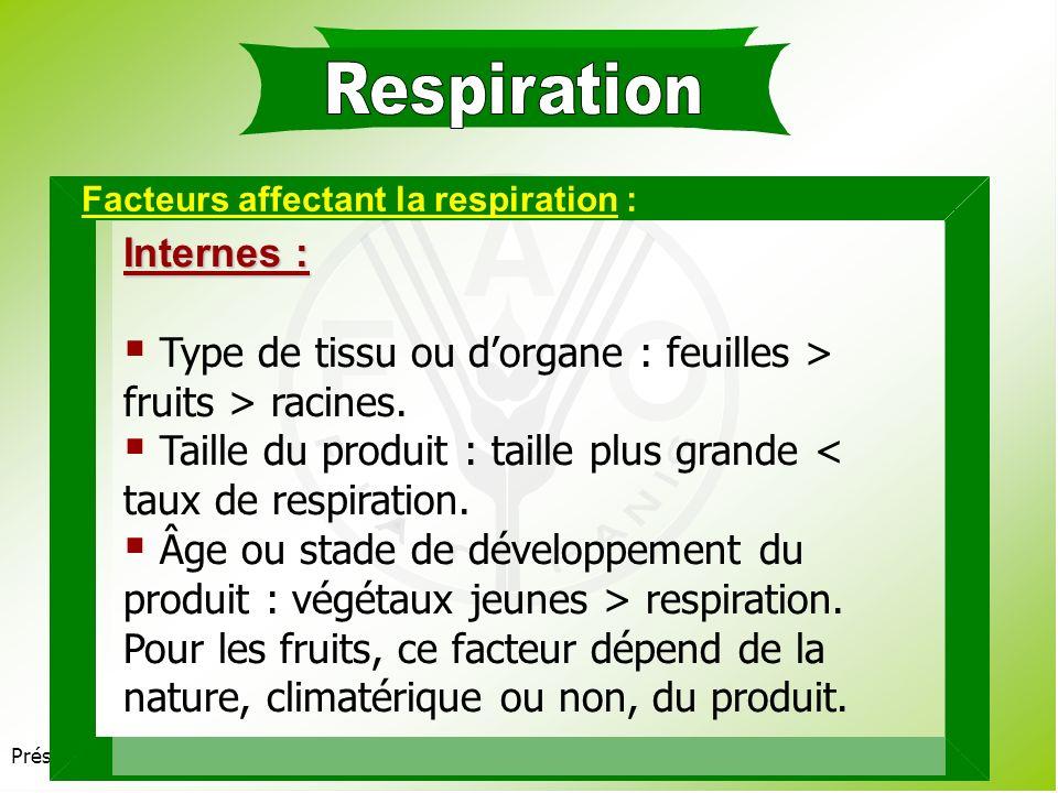 Respiration Internes :
