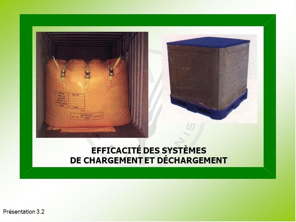 EFFICACITÉ DES SYSTÈMES DE CHARGEMENT ET DÉCHARGEMENT