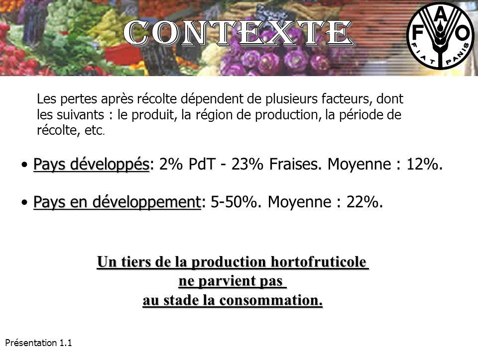 Un tiers de la production hortofruticole au stade la consommation.