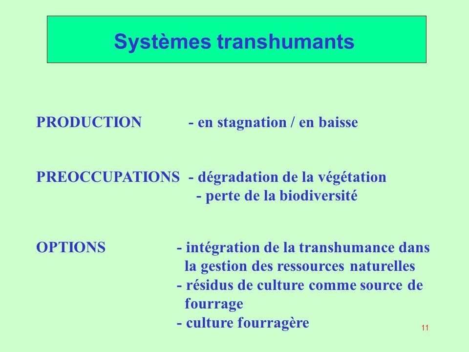 Systèmes transhumants