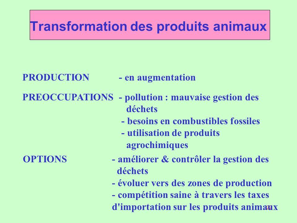 Transformation des produits animaux