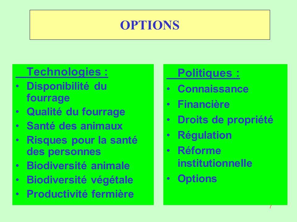 Organisationnelles OPTIONS Technologies : Politiques :