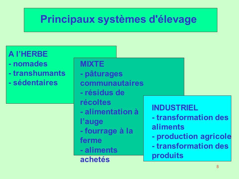 Principaux systèmes d élevage
