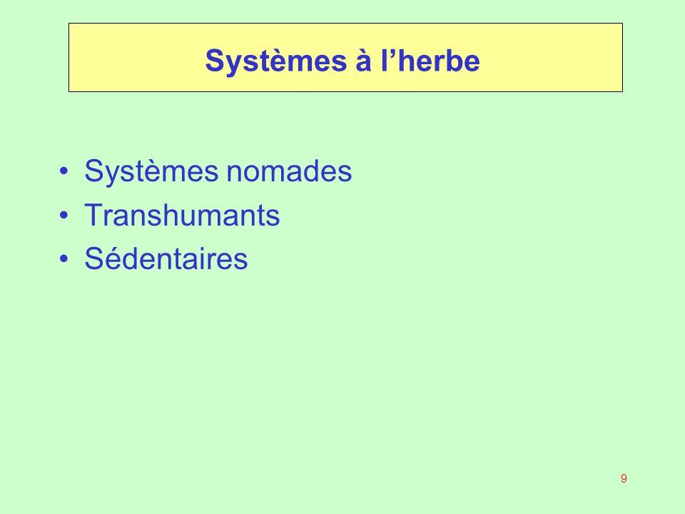 Systèmes à l'herbe Systèmes nomades Transhumants Sédentaires