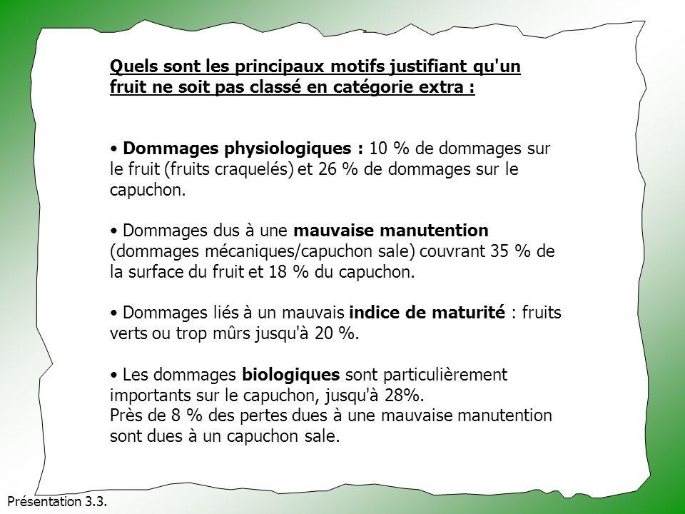 Quels sont les principaux motifs justifiant qu un fruit ne soit pas classé en catégorie extra :