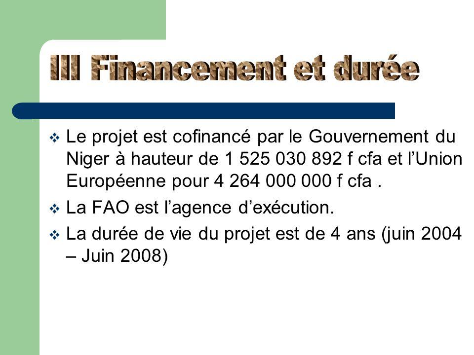 III Financement et durée