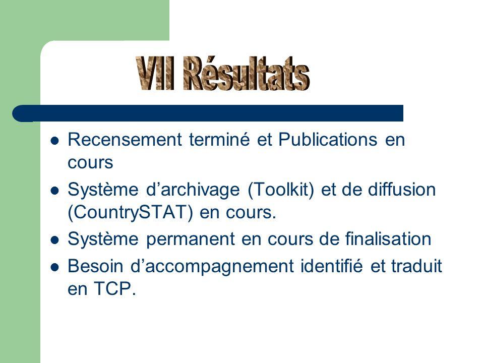VII Résultats Recensement terminé et Publications en cours