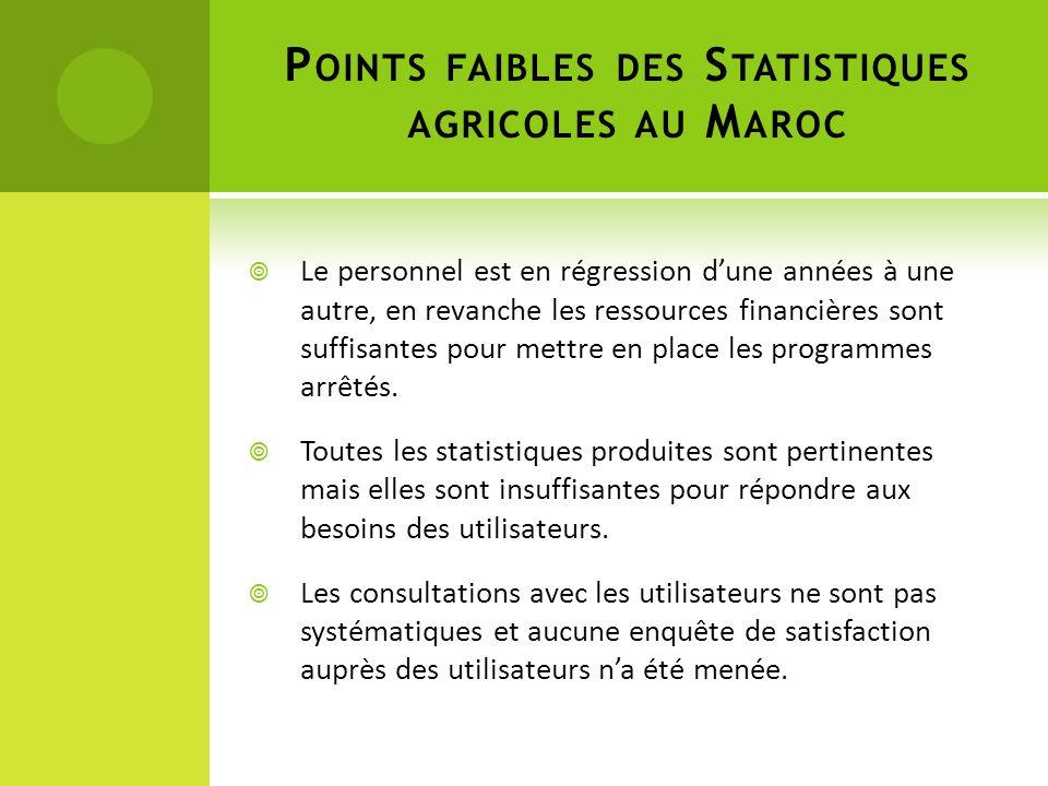 Points faibles des Statistiques agricoles au Maroc