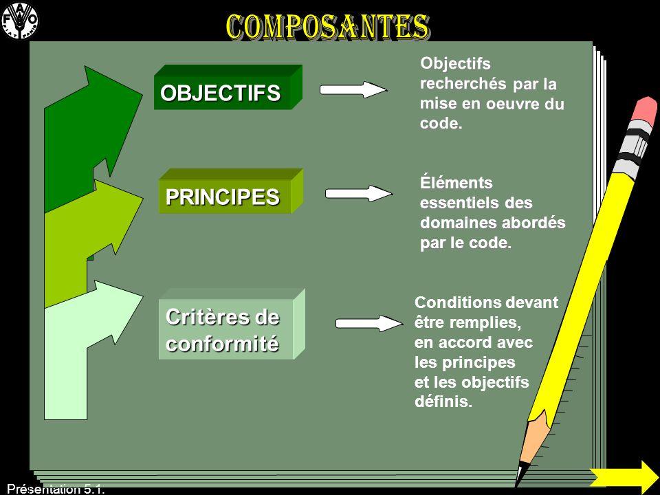 Composantes OBJECTIFS PRINCIPES Critères de conformité